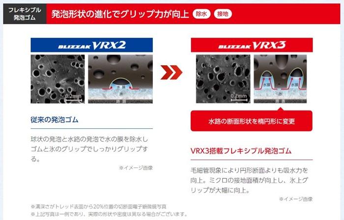 ブリザックVRX3のフレキシブル発泡ゴム