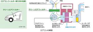 エアコンフィルター 図